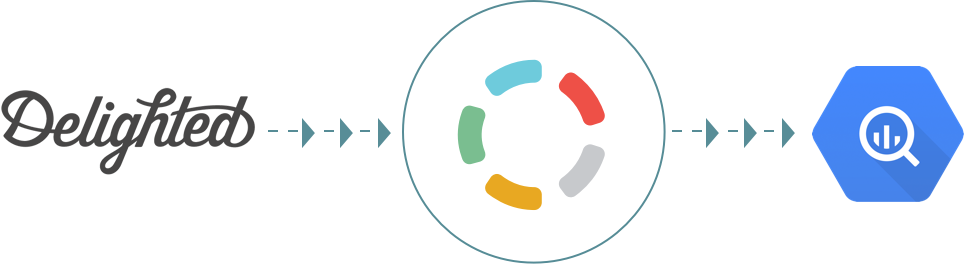 Import your Delighted data to Google BigQuery