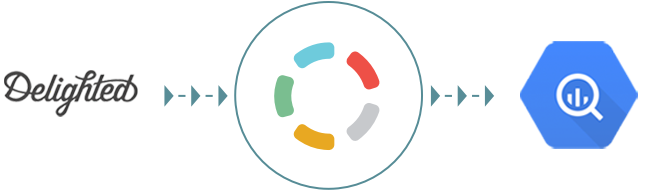 Import your Delighted data to Google BigQuery with Blendo