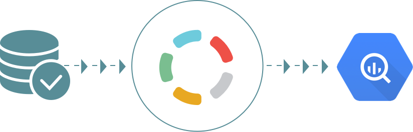 Import your data into your Google BigQuery data warehouse - Blendo.co
