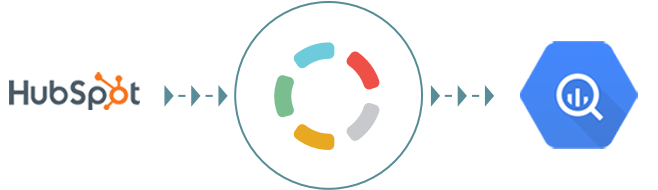 Import your HubSpot data to Google BigQuery with Blendo