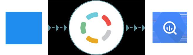 Import your Intercom data to Google BigQuery with Blendo