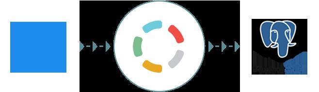 Import your Intercom data to PostgreSQL with Blendo