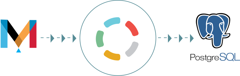 Import your data from Mandrill to PostgreSQL - Blendo.co