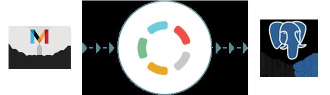 Import your Mandrill data to PostgreSQL with Blendo