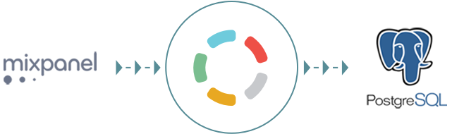 Import your Mixpanel data to PostgreSQL with Blendo