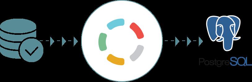 Import your data into your PostgreSQL - Blendo.co