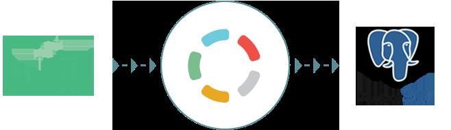 Import your Segment data to PostgreSQL with Blendo