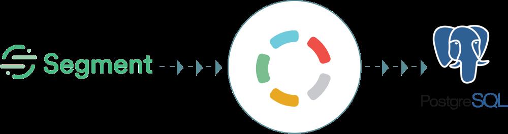 Import your data from Segment to PostgreSQL - Blendo.co