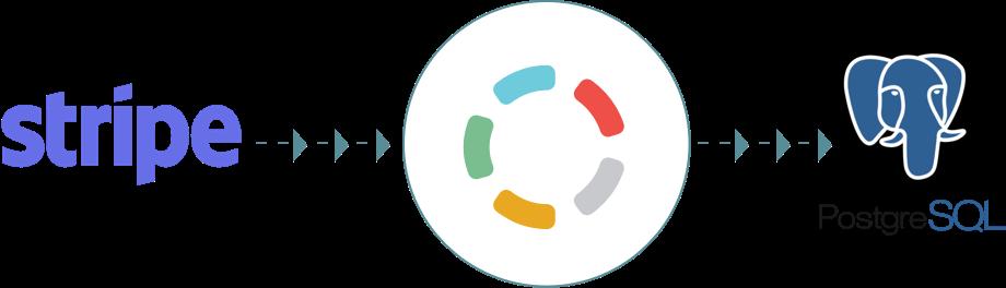 Import your data from Stripe to PostgreSQL - Blendo.co