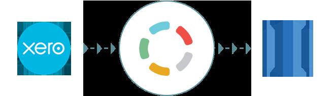 Import your Xero data to Amazon Redshift with Blendo