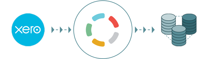 Import your Xero data into your data warehouse with Blendo