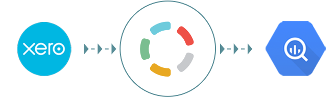 Import your Xero data to Google BigQuery with Blendo