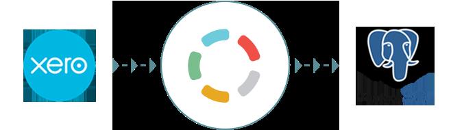 Import your Xero data to PostgreSQL with Blendo