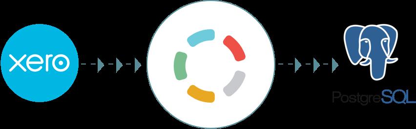 Import your data from Xero to PostgreSQL - Blendo.co