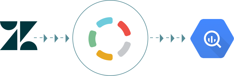 Import your data from Zendesk to Google BigQuery - Blendo.co