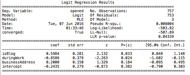 logistic regression output
