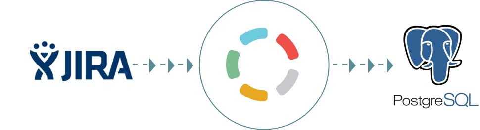 Import your data from JIRA to PostgreSQL - Blendo.co
