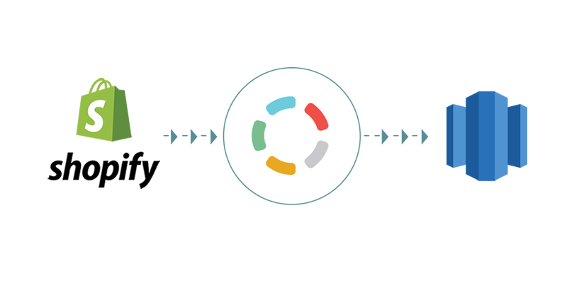 How to load data from Shopify to Redshift - Blendo