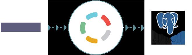 Import your Enchant data to PostgreSQL with Blendo