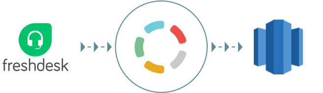 Import your Freshdesk data to Amazon Redshift with Blendo