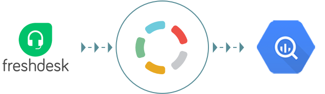 Import your Freshdesk data to Google BigQuery with Blendo