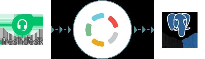 Import your Freshdesk data to PostgreSQL with Blendo
