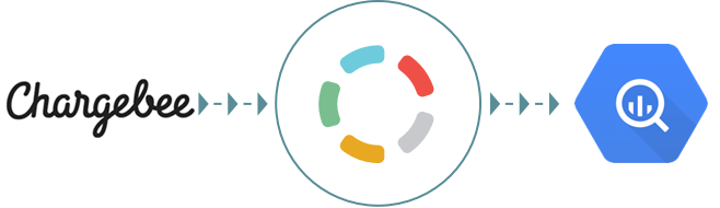 Chargebee to Google BigQuery