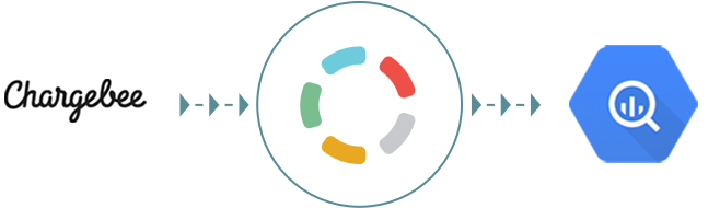 Import your Chargebee data to Google BigQuery with Blendo