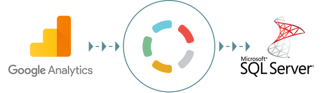 Google Analytics to MS SQL Server