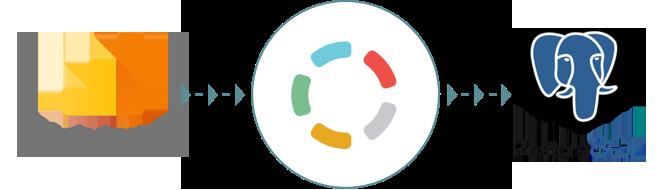 Google Analytics to PostgreSQL