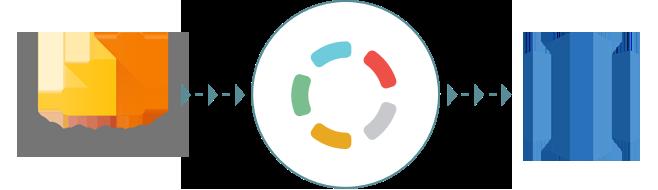 Google Analytics to Amazon Redshift