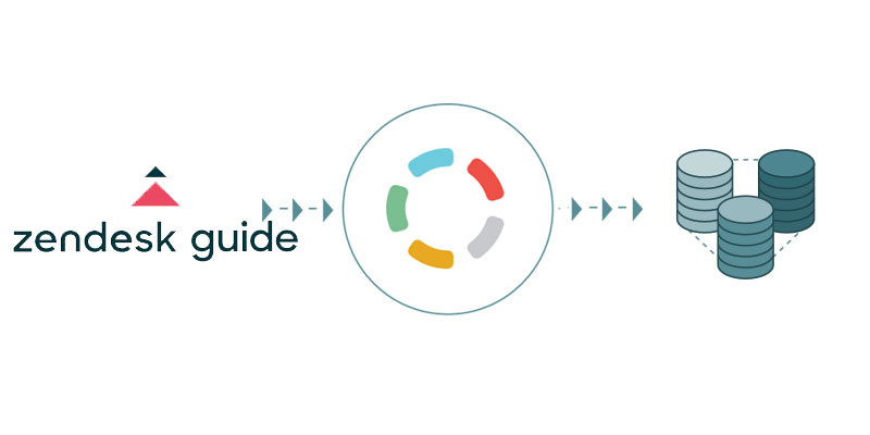 Import your Zendesk Guide (Help Center) data into your data warehouse - Blendo.co