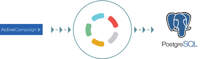 Import your ActiveCampaign data to PostgreSQL with Blendo