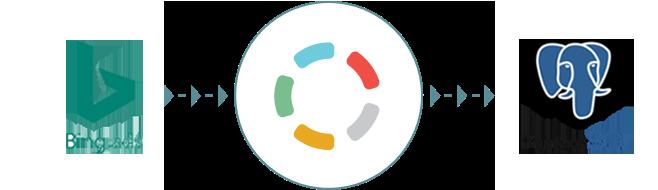 Import your Bing Ads data to PostgreSQL with Blendo