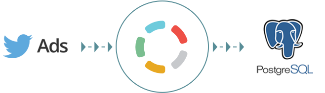 Import your Twitter Ads data to PostgreSQL with Blendo