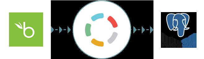 Import your BambooHR data to PostgreSQL with Blendo