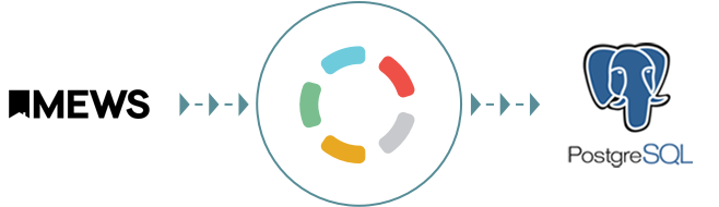 Import your Mews data to PostgreSQL with Blendo