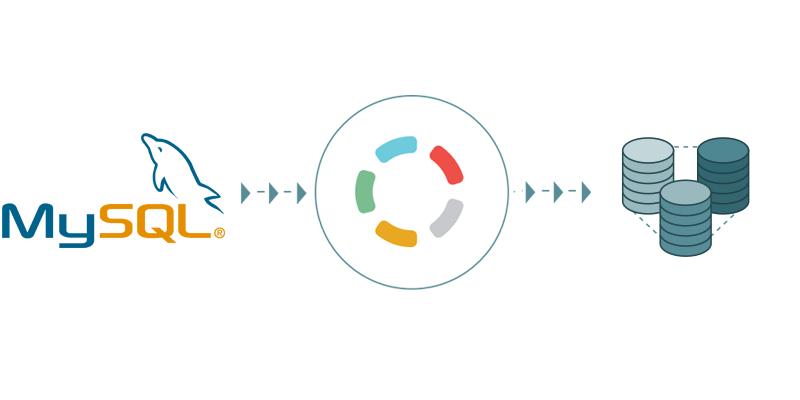 Import your MySQL data into your data warehouse - Blendo co