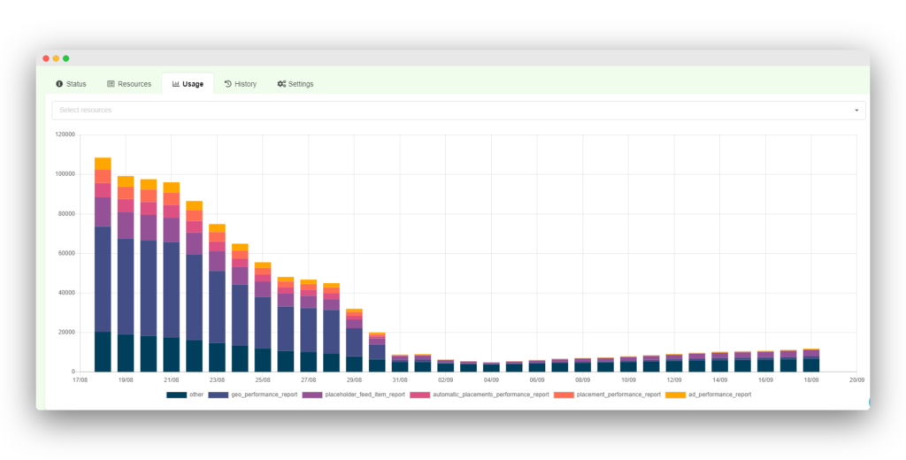 What's new at Blendo: Data Source Status History and Usage Views