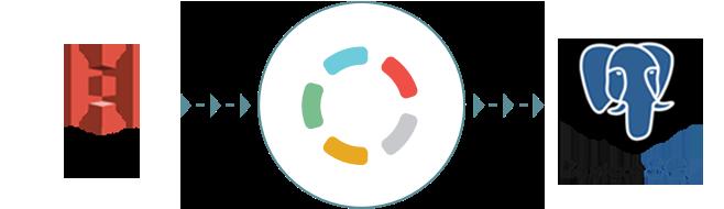 Import your Amazon S3 data to PostgreSQL with Blendo