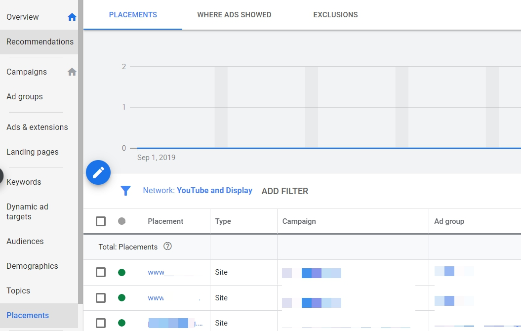 Managed Placement Report (Google Ads UI)