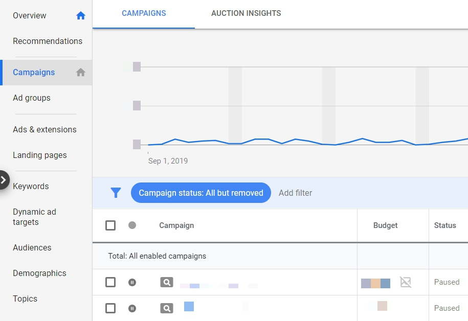 Campaign Performance Report (Google Ads UI)