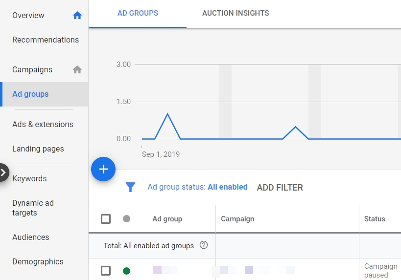 Ad Group Performance Report (Google Ads UI)