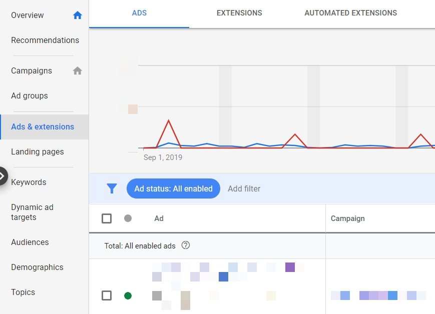 Ad Performance Report (Google Ads UI)