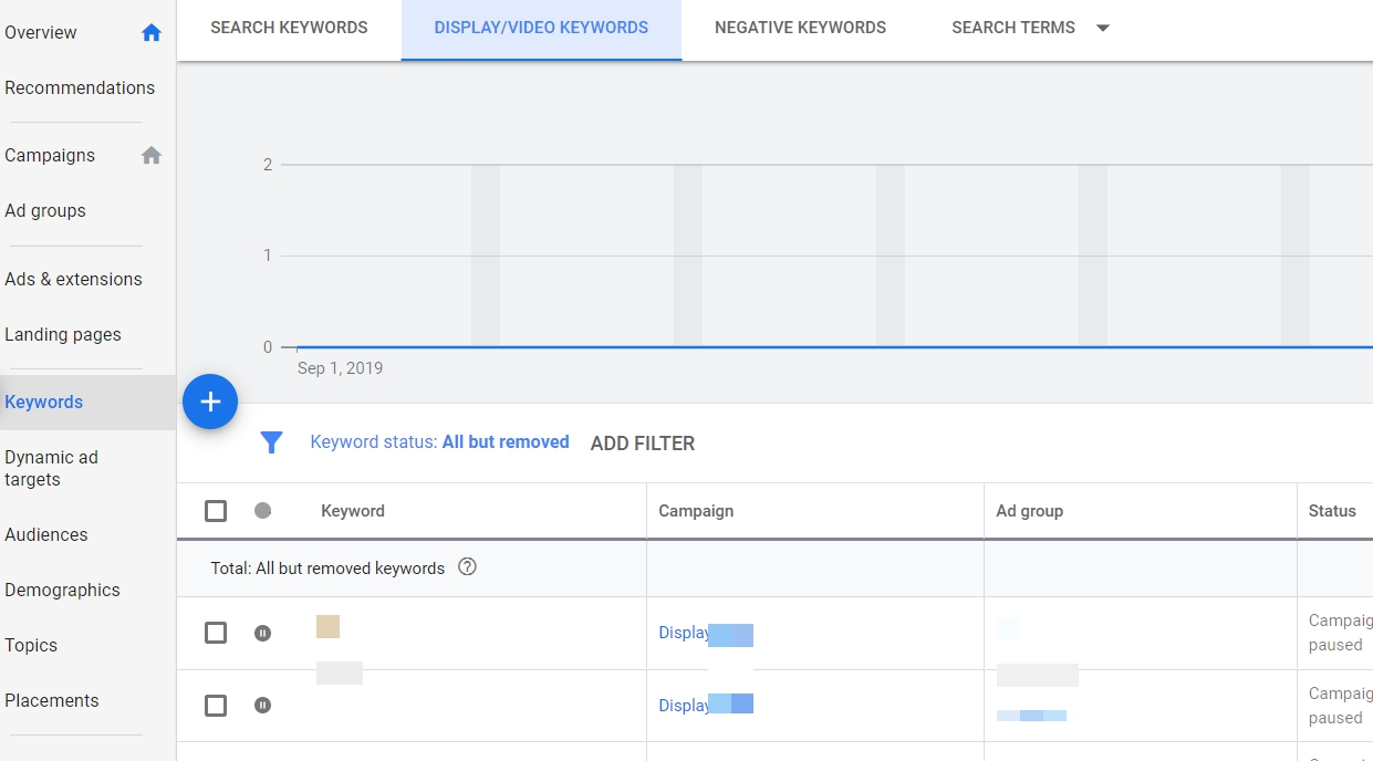 Display Keyword Performance Report (Google Ads UI)